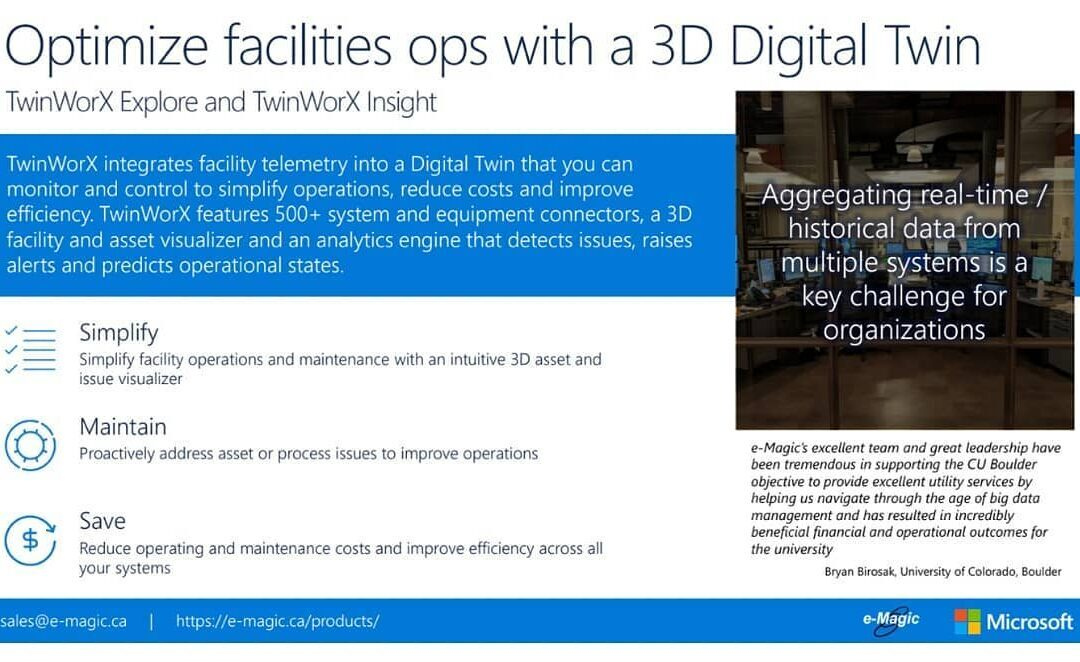 How Can Digital Twin Technology Benefit Your Organization?