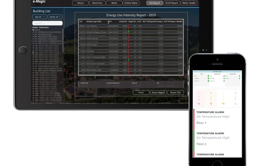 TwinWorx Mobile Platform